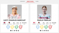 PROFESSIONAL TRIATHLETES ORGANISATION LAUNCHES Definitive data analytics and statistics website