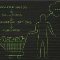 Getting behaviourist-strategy right in retail